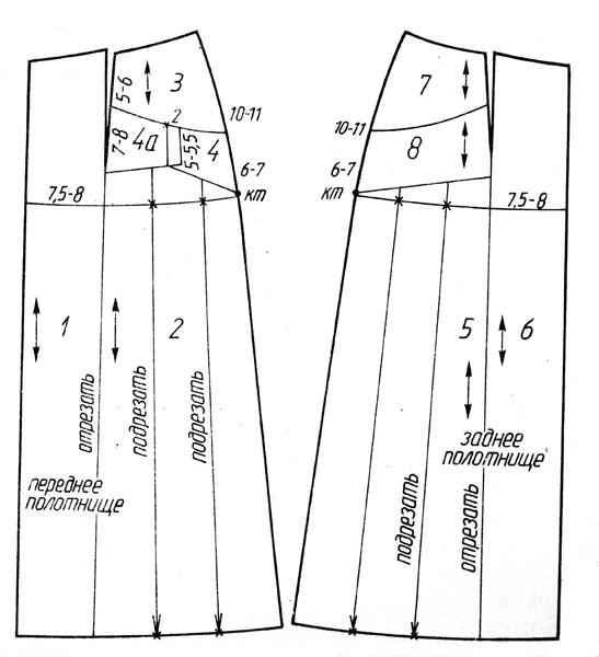 Как сшить начинающему длинную юбку 431