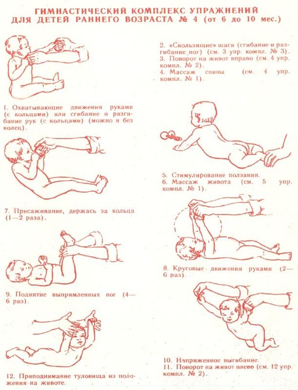 этого сухого физические упражнения с грудным ребенком офисные помещения